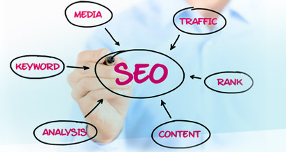 What SEO Actually Means Today